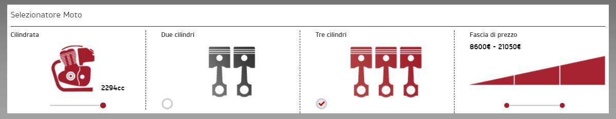 Come scegliere la moto Triumph giusta: tipologia motori