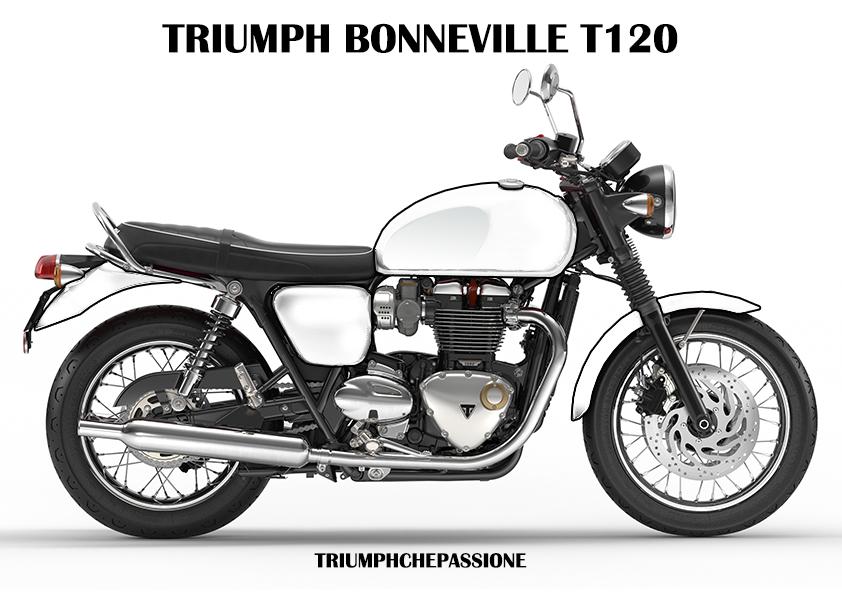 Colora la tua Triumph Bonneville T120